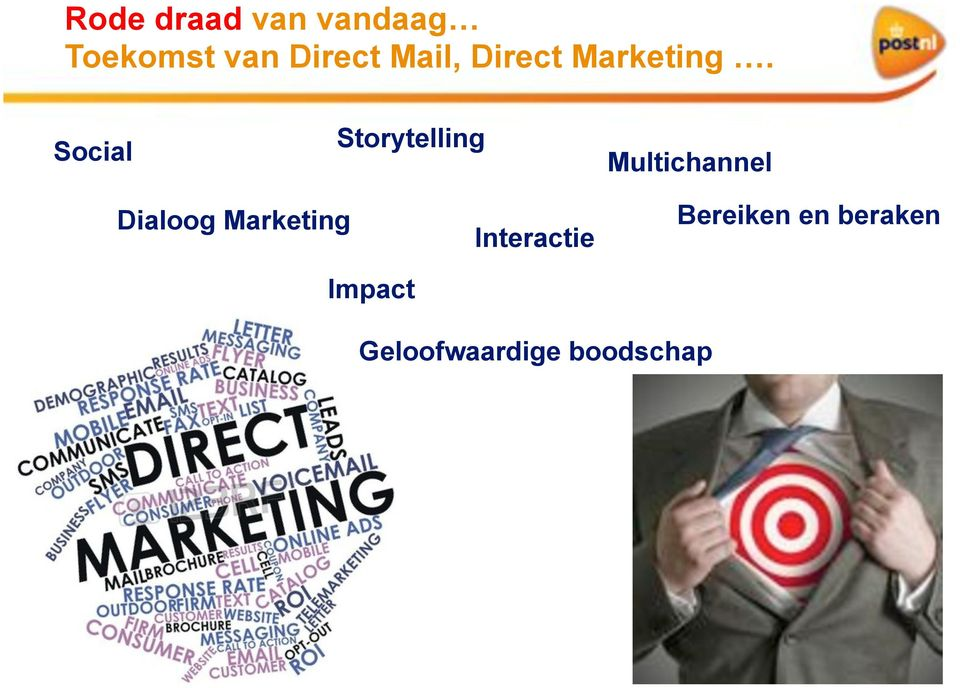 Social Storytelling Multichannel Dialoog