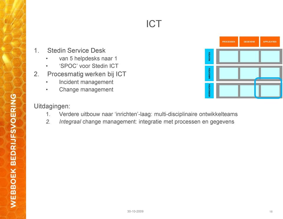 Procesmatig werken bij ICT Incident management Change management PROCESSEN GEGEVENS