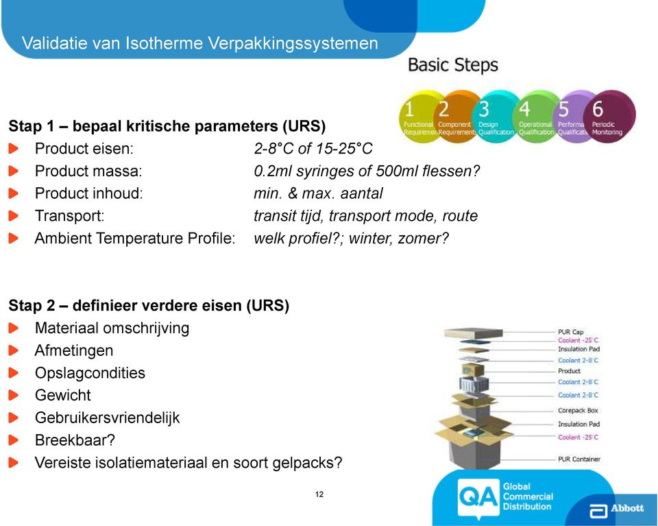 aantal Transport: transit tijd, transport mode, route Ambient Temperature Profile: welk profiel?; winter, zomer?