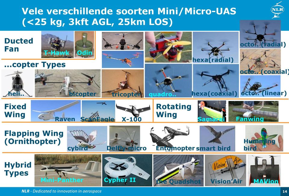. Fixed Wing Raven bicopter tricopter quadro.. hexa(coaxial) octo.