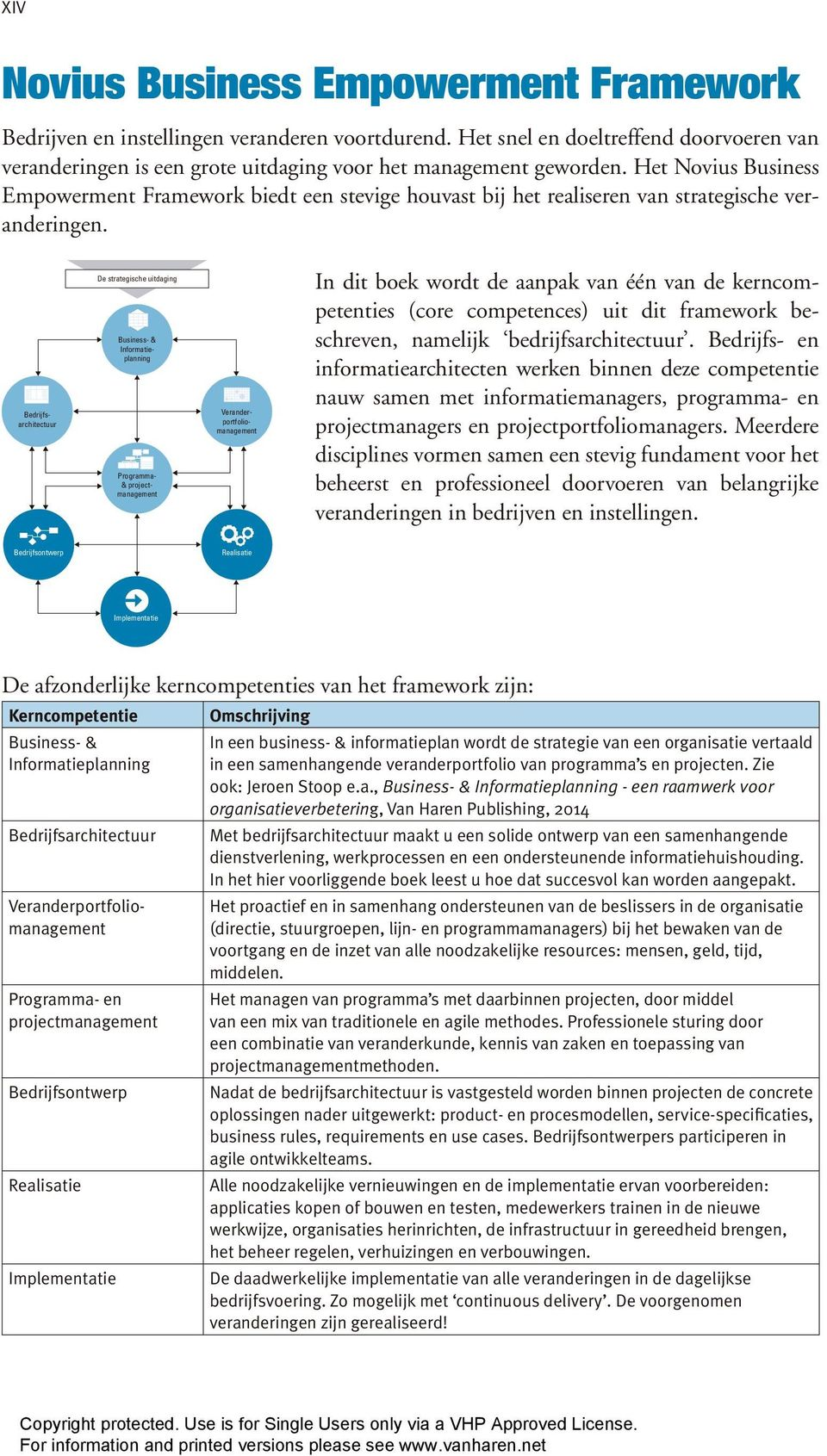 De strategische uitdaging Business- & Informatieplanning Programma- & projectmanagement Bedrijfsarchitectuur Veranderportfoliomanagement In dit boek wordt de aanpak van één van de kerncompetenties