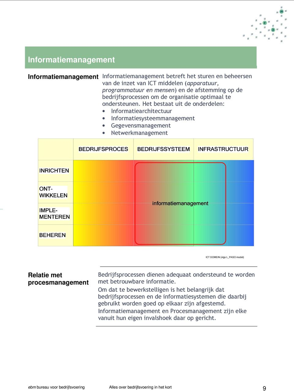 Het bestaat uit de onderdelen: Informatiearchitectuur Informatiesysteemmanagement Gegevensmanagement Netwerkmanagement ICT DOMEIN (vlgs L_PASO model) Relatie met procesmanagement