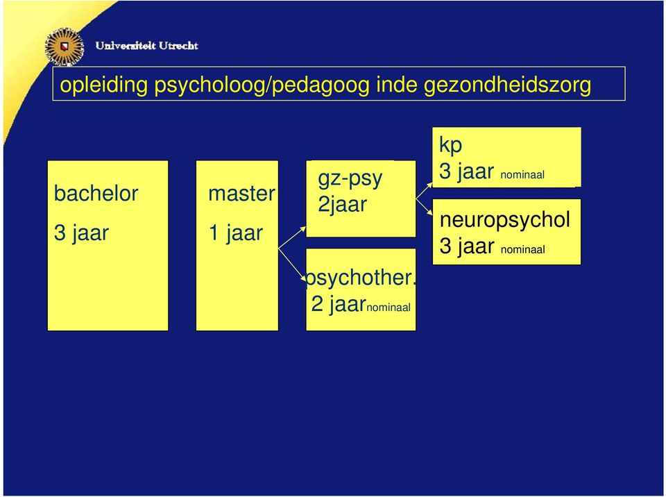 jaar gz-psy 2jaar psychother.
