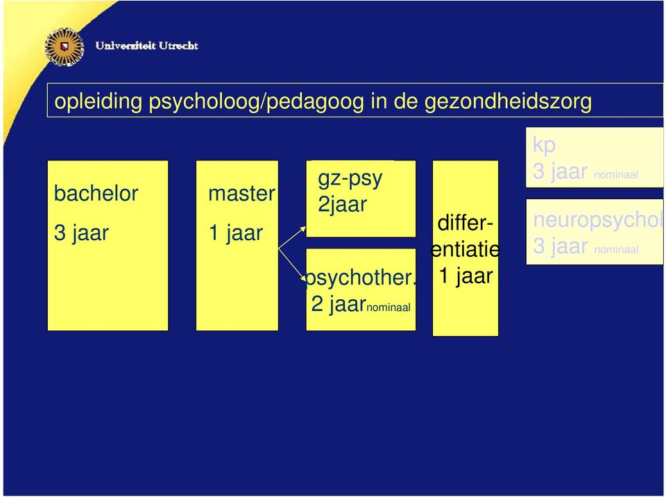 gz-psy 2jaar psychother.