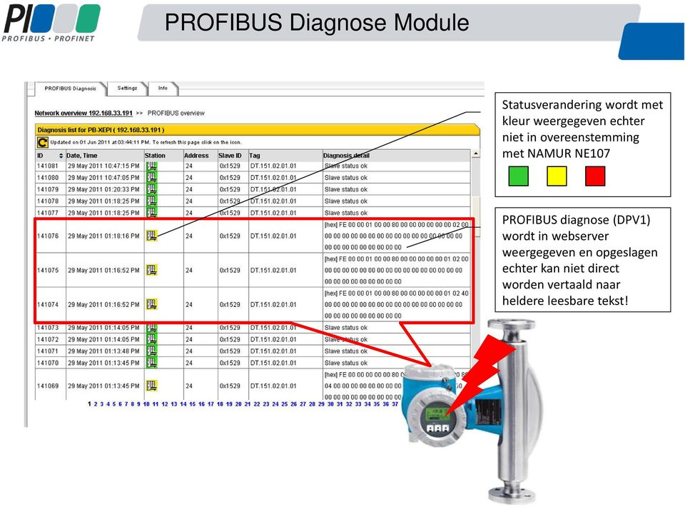 PROFIBUS diagnose (DPV1) wordt in webserver weergegeven en