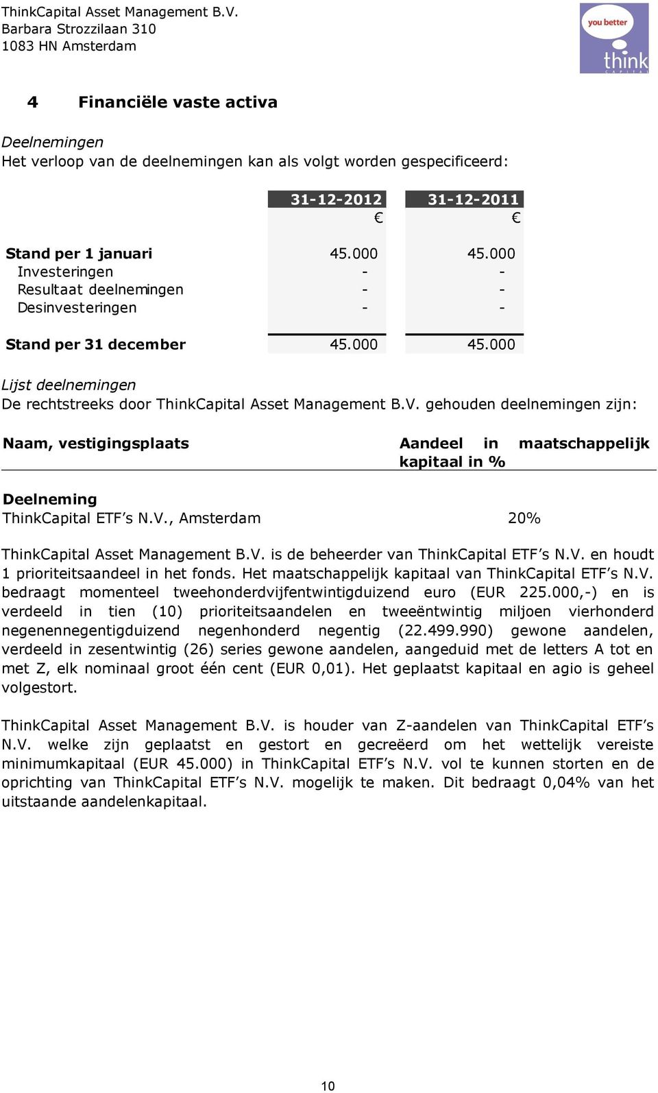gehouden deelnemingen zijn: Naam, vestigingsplaats Aandeel in maatschappelijk kapitaal in % Deelneming ThinkCapital ETF s N.V., Amsterdam 20% ThinkCapital Asset Management B.V. is de beheerder van ThinkCapital ETF s N.