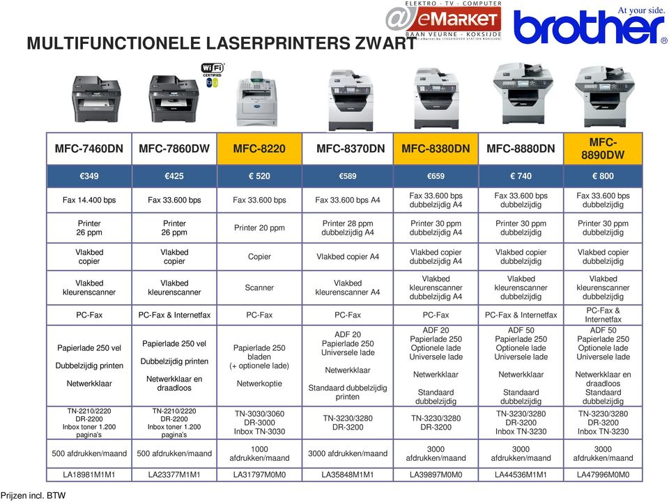 600 bps Printer 26 ppm Printer 26 ppm Printer 20 ppm Printer 28 ppm A4 Printer 30 ppm A4 Printer 30 ppm Printer 30 ppm copier copier Copier copier A4 copier A4 copier copier Scanner A4 A4 PC-Fax