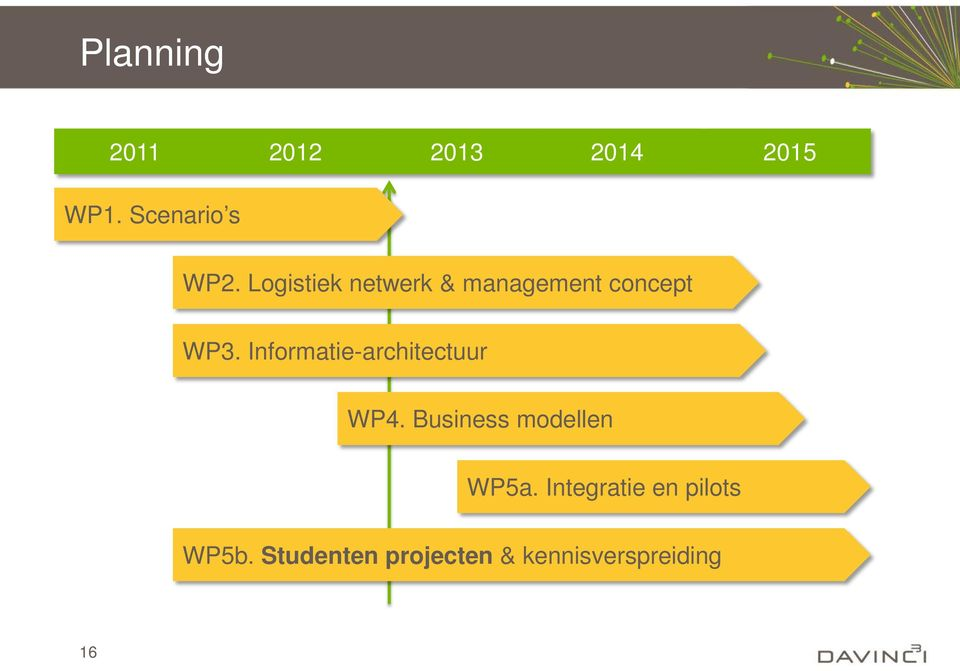 Informatie-architectuur WP4. Business modellen WP5a.