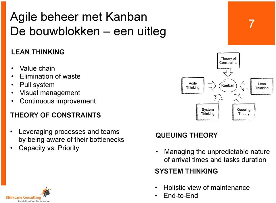 Thinking Queuing Theory Leveraging processes and teams by being aware of their bottlenecks Capacity vs.