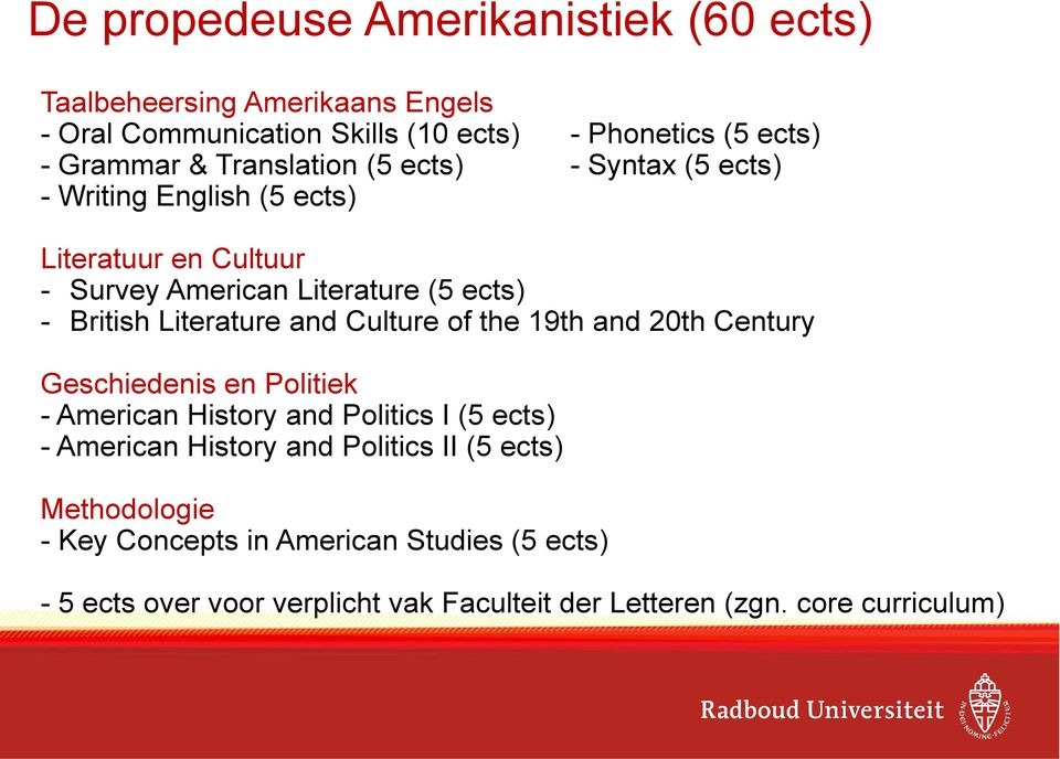Literature and Culture of the 19th and 20th Century Geschiedenis en Politiek - American History and Politics I (5 ects) - American History and