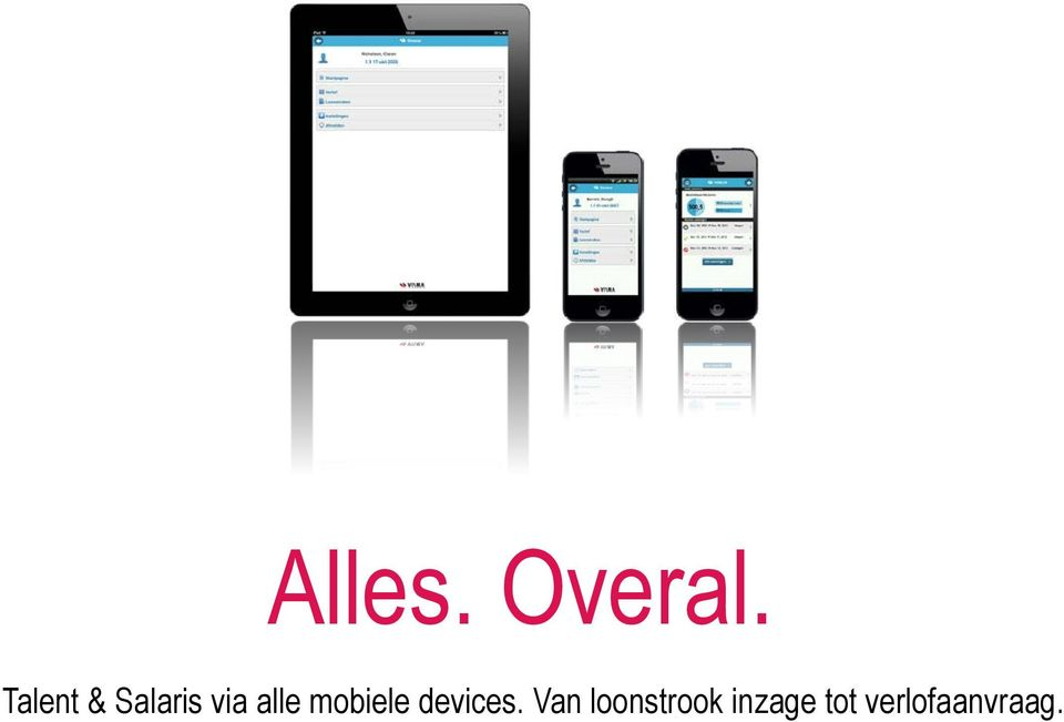 alle mobiele devices.