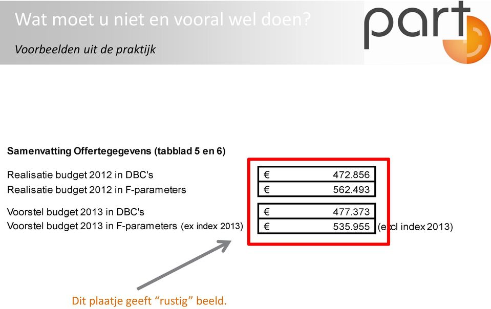 budget 2012 in DBC's 472.856 Realisatie budget 2012 in F-parameters 562.