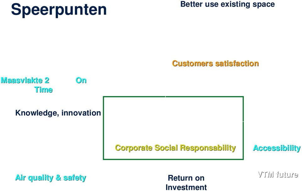 innovation Corporate Social Responsability