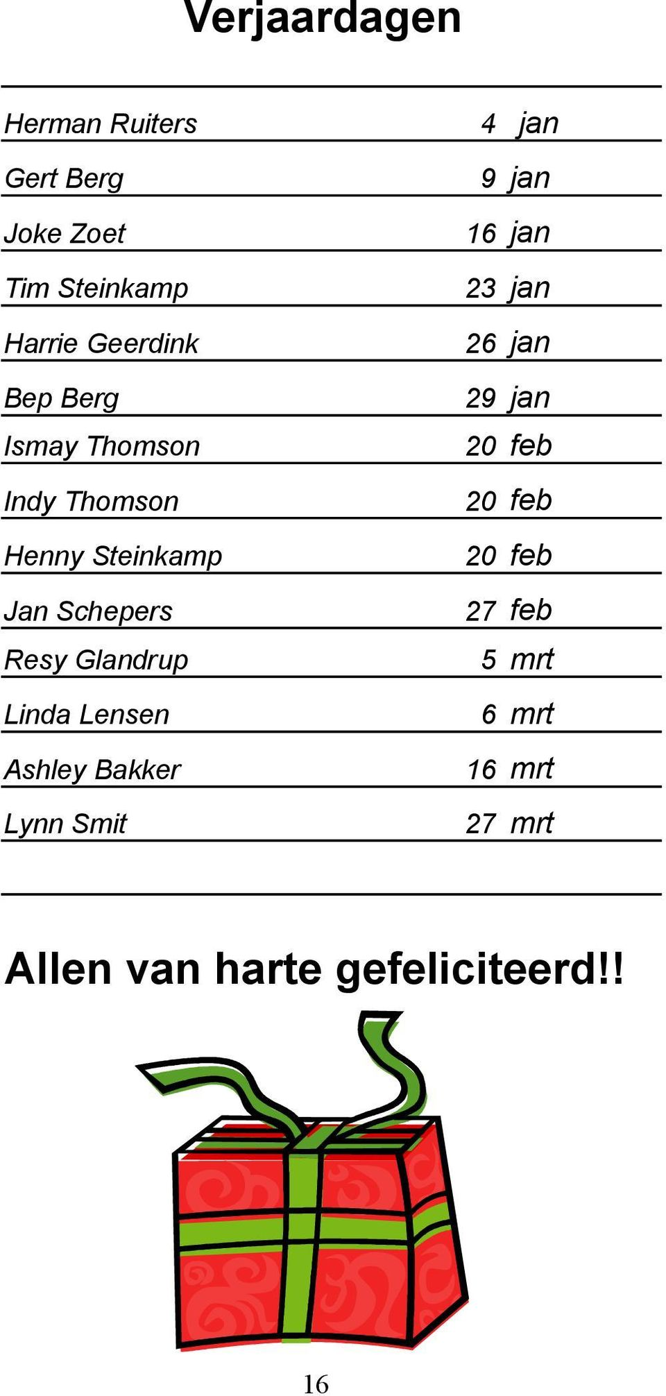 Linda Lensen Ashley Bakker Lynn Smit 4 jan 9 jan 16 jan 23 jan 26 jan 29 jan 20
