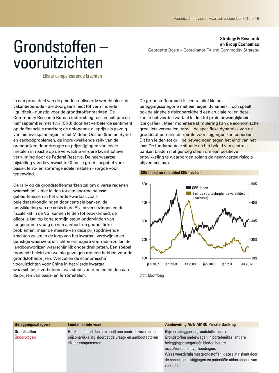 De Commodity Research Bureau index steeg tussen half juni en half september met 18% (CRB) door het verbeterde sentiment op de financiële markten; de oplopende olieprijs als gevolg van nieuwe