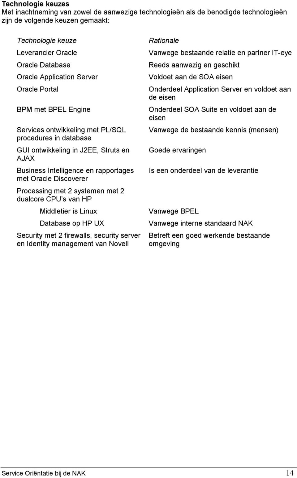 Discoverer Processing met 2 systemen met 2 dualcore CPU s van HP Middletier is Linux Database op HP UX Security met 2 firewalls, security server en Identity management van Novell Rationale Vanwege
