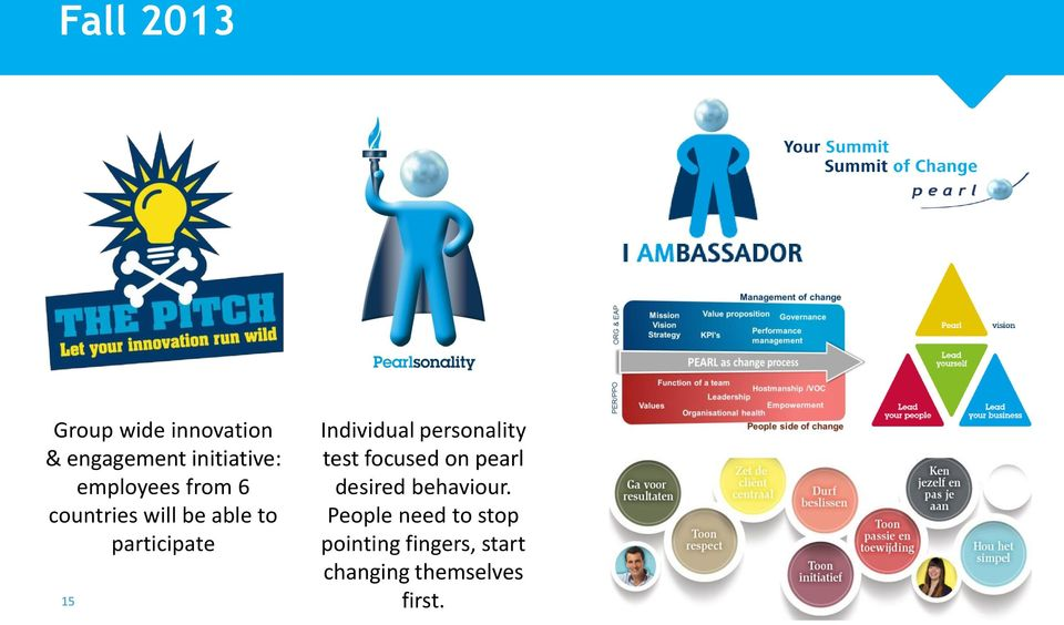 Individual personality test focused on pearl desired behaviour.