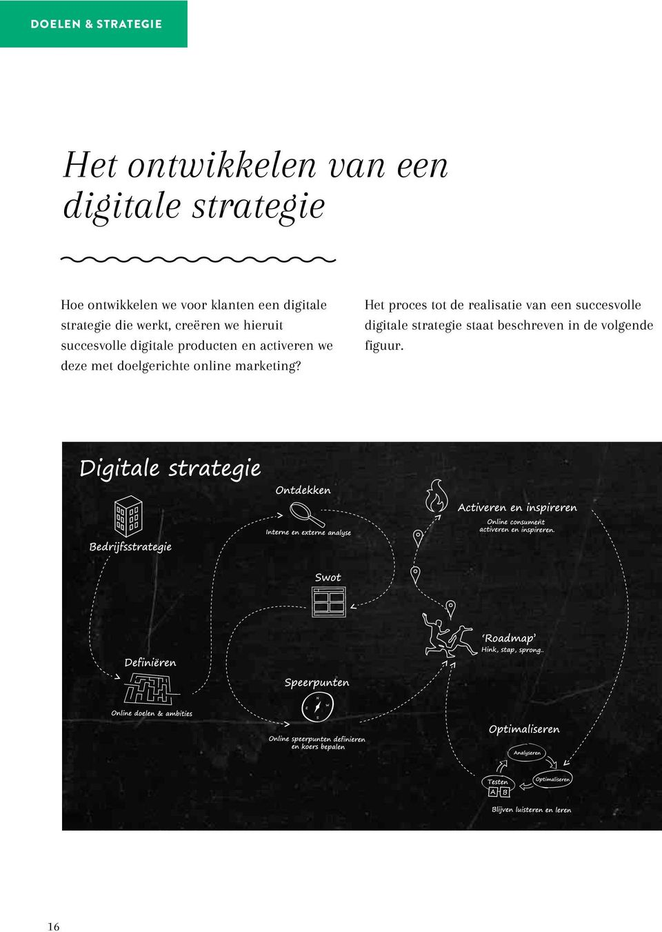 producten en activeren we deze met doelgerichte online marketing?