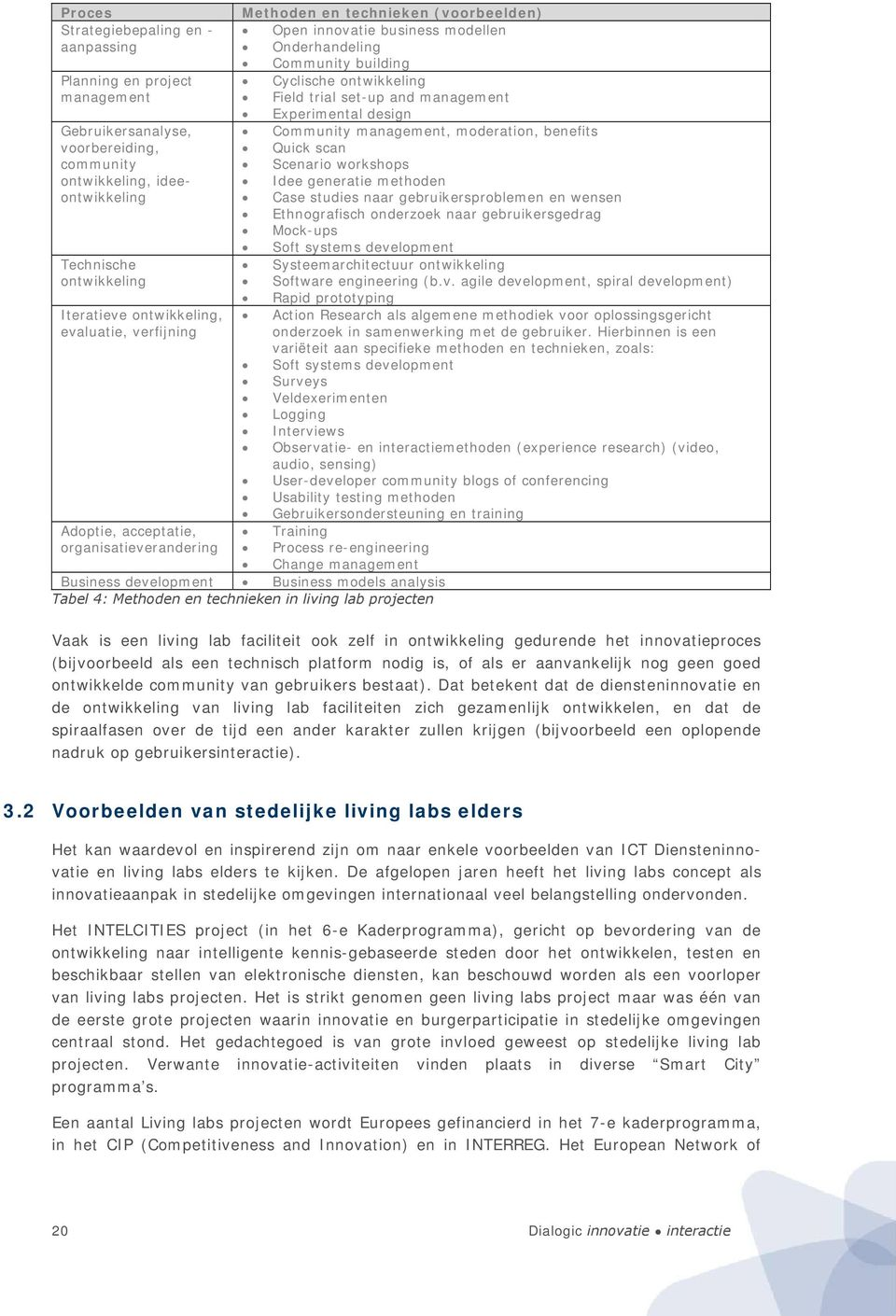 trial set-up and management Experimental design Community management, moderation, benefits Quick scan Scenario workshops Idee generatie methoden Case studies naar gebruikersproblemen en wensen