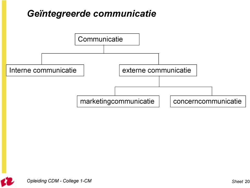 communicatie externe