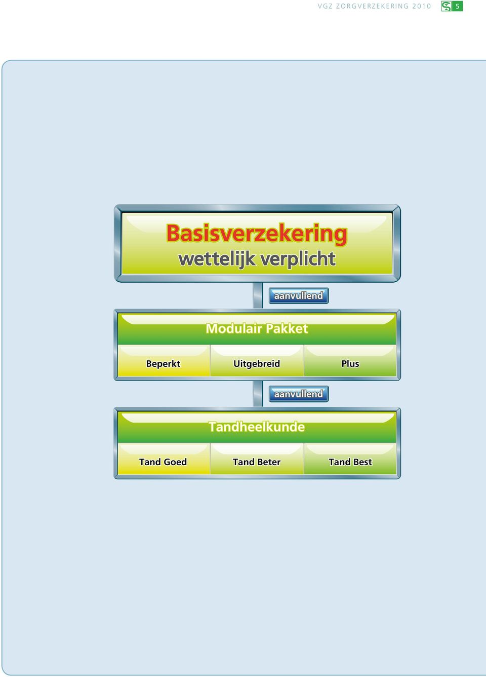 aanvullend Tandheelkunde Tand Goed Tand Beter Tand Best Optie 2
