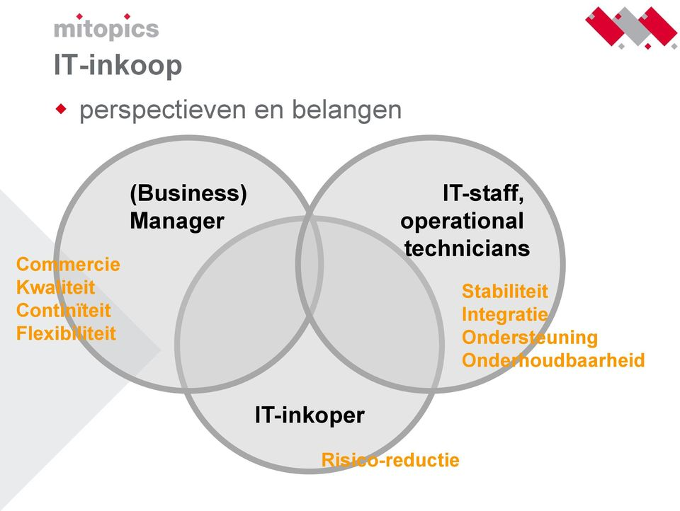 Manager IT-staff, operational technicians Stabiliteit