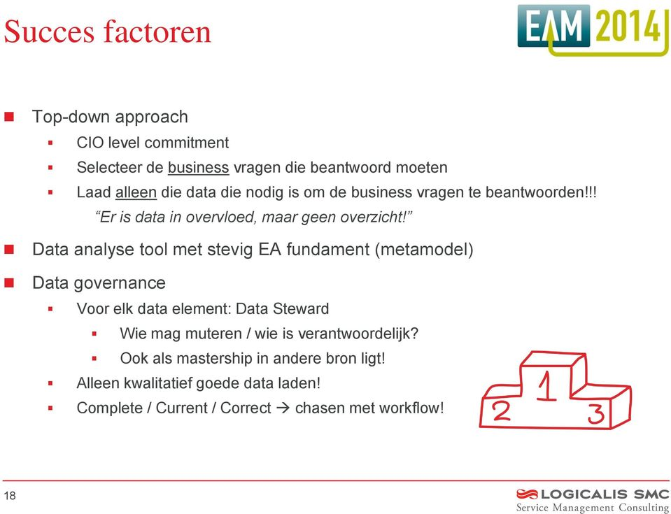 Data analyse tool met stevig EA fundament (metamodel) Data governance Voor elk data element: Data Steward Wie mag muteren /