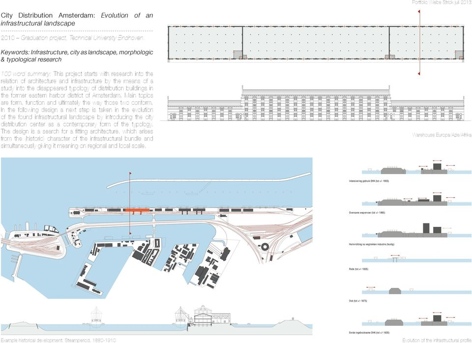 of a study into the disappeared typology of distribution buildings in the former eastern harbor district of Amsterdam. Main topics are form, function and ultimately the way those two conform.