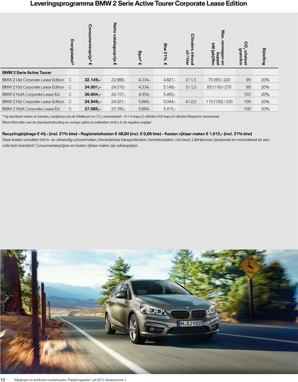 334,- 4.827,- 3 / 1,5 70 (95) / 220 99 20% BMW 216d Corporate Lease Edition C 34.001,- 24.518,- 4.334,- 5.149,- 3 / 1,5 85 (116) / 270 99 20% BMW 216dA Corporate Lease Ed. C 36.604,- 26.157,- 4.