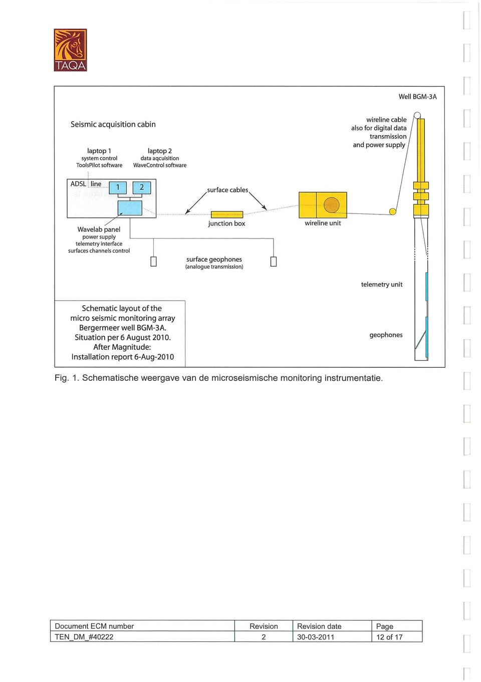 transmission) El wireline unit telemetry unit Schematic layout of the micro seismic monitoring array Bergermeer well BGM-3A. Situation per 6 August 2010.
