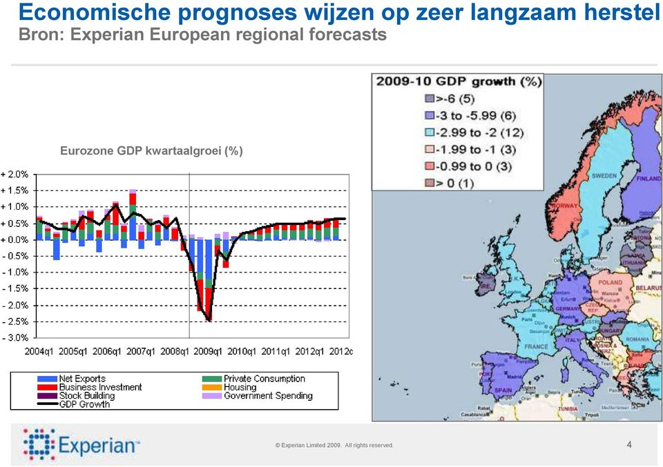 regional forecasts Eurozone GDP