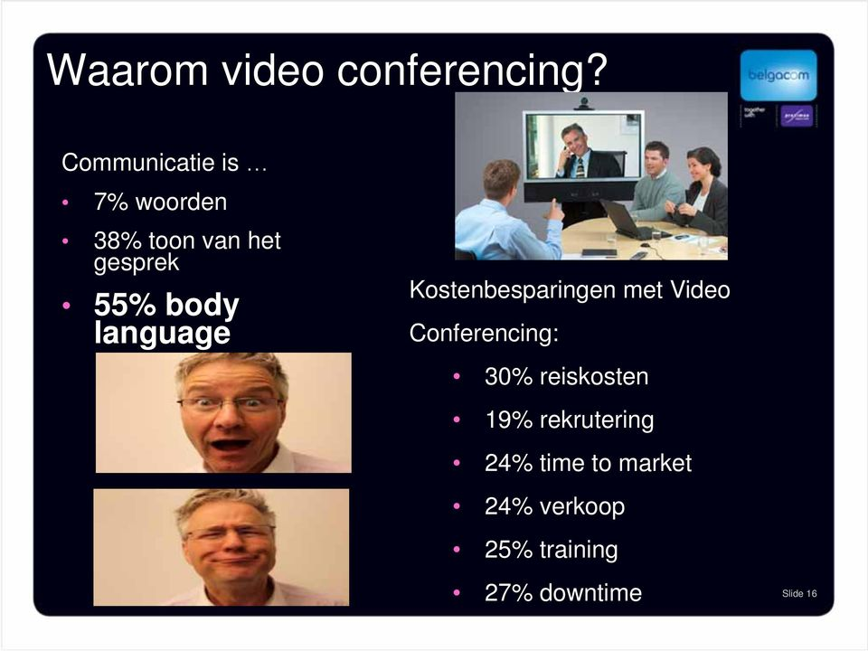 body language Kostenbesparingen met Video Conferencing: