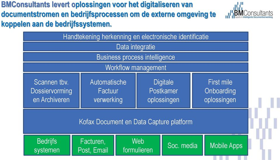 Handtekening herkenning en electronische identificatie Data integratie Business process intelligence Workflow management Scannen tbv.