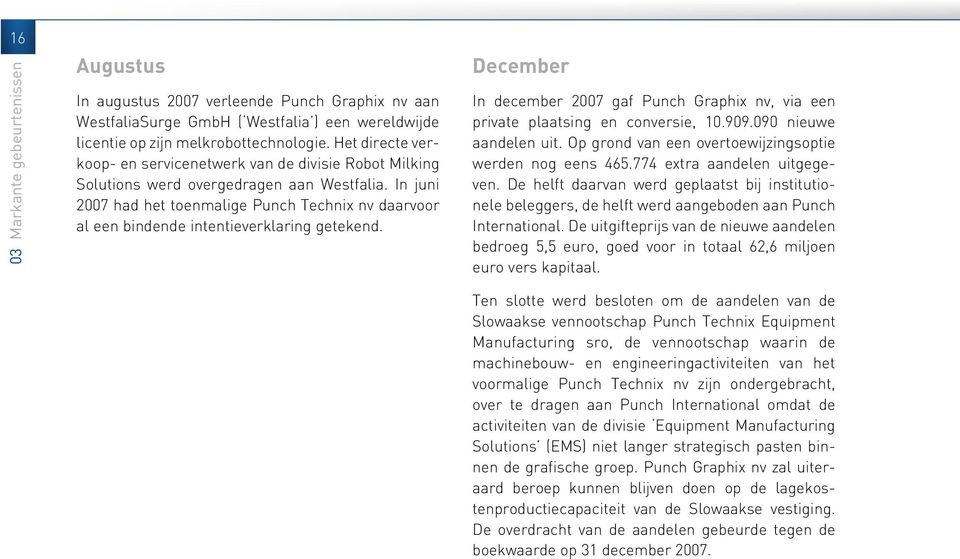 In juni 2007 had het toenmalige Punch Technix nv daarvoor al een bindende intentieverklaring getekend. December In december 2007 gaf Punch Graphix nv, via een private plaatsing en conversie, 10.909.
