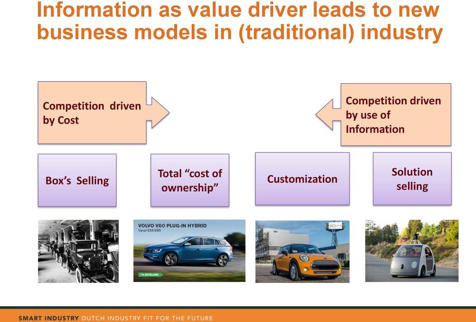 driven by use of Information Box s Selling Total cost of
