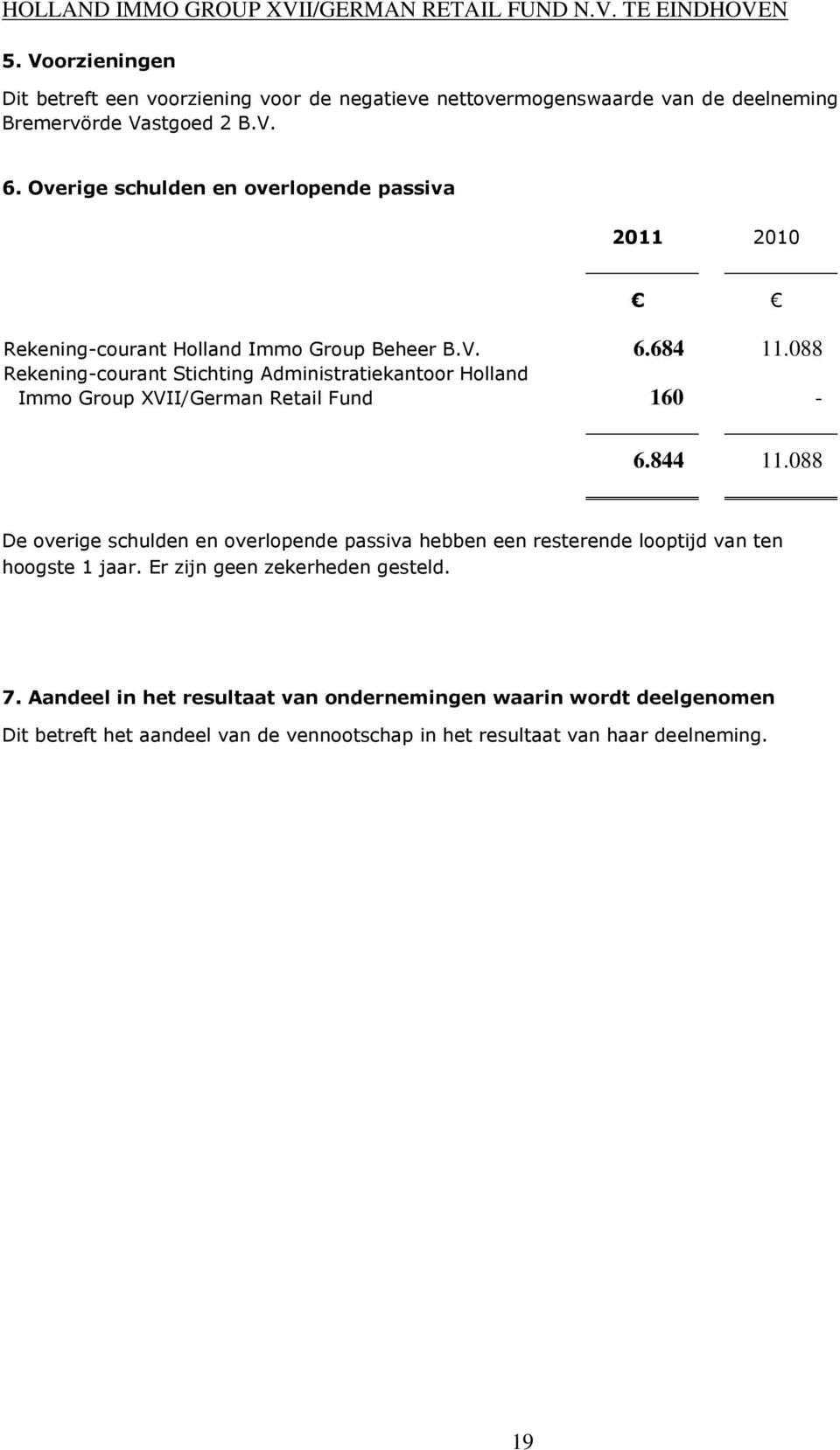 088 Rekening-courant Stichting Administratiekantoor Holland Immo Group XVII/German Retail Fund 160-6.844 11.