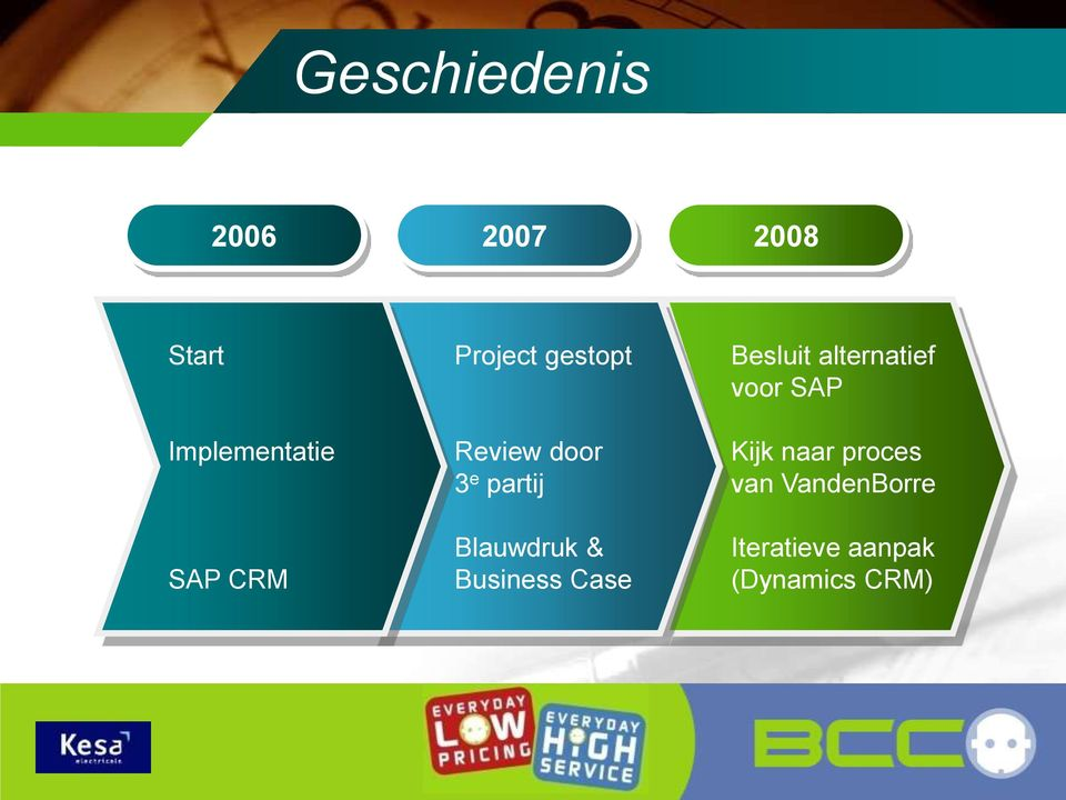 & Business Case Besluit alternatief voor SAP Kijk