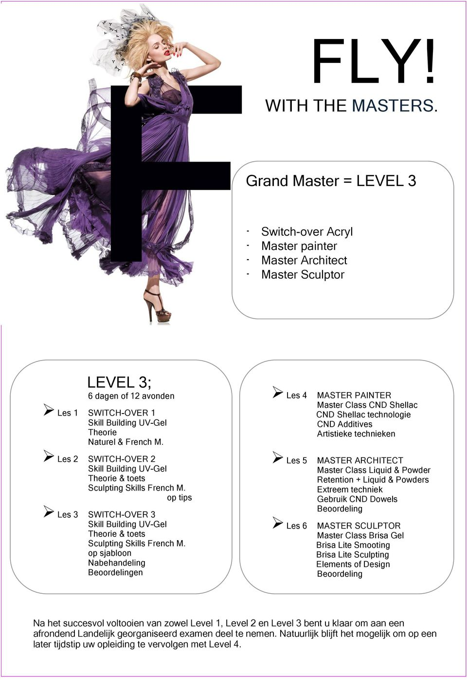 Les 2 SWITCH-OVER 2 Skill Building UV-Gel Sculpting Skills French M. op tips Les 3 SWITCH-OVER 3 Skill Building UV-Gel Sculpting Skills French M.