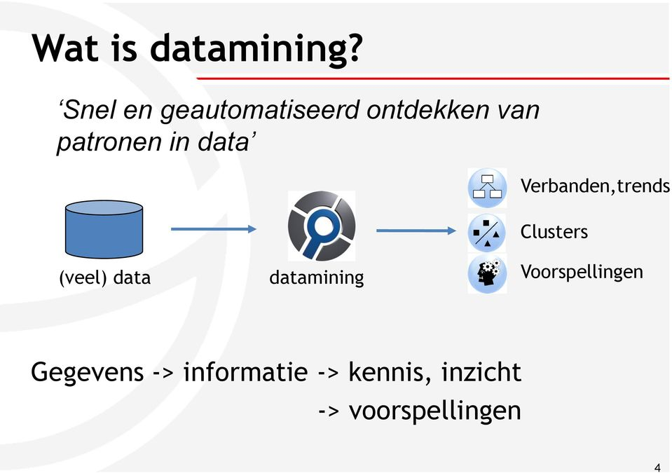data Verbanden,trends Clusters (veel) data