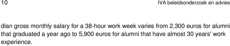 euros for alumni that graduated a year ago to 5,900