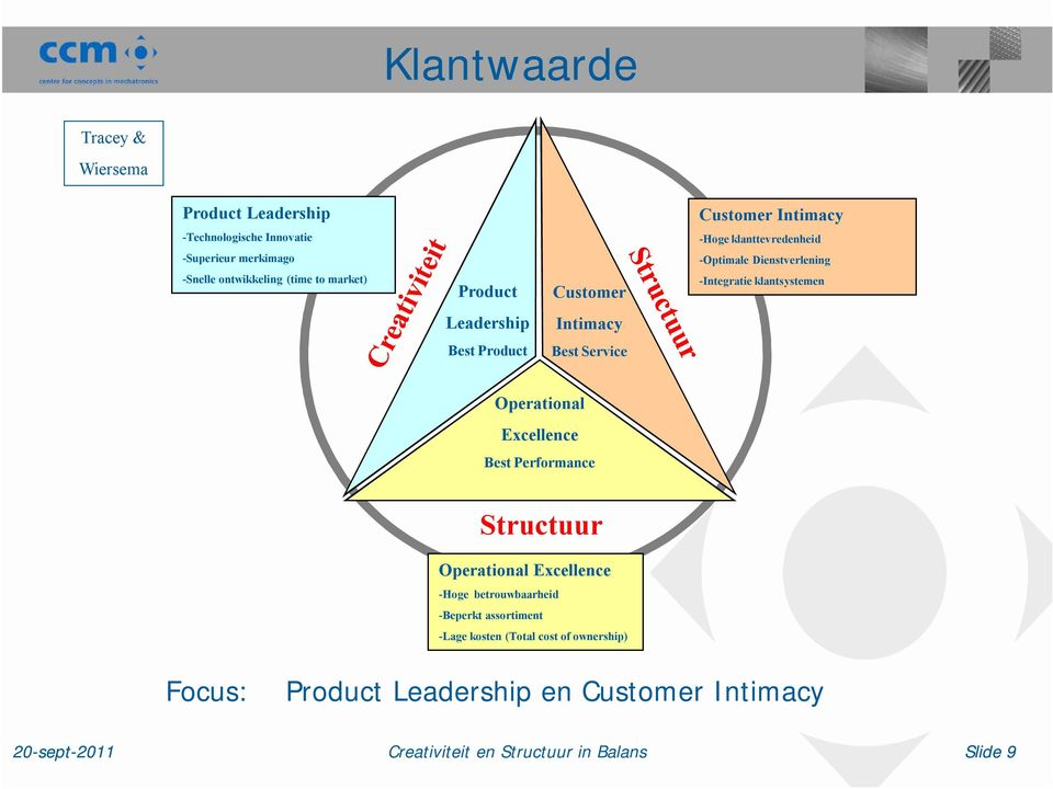 klantsystemen Leadership Intimacy Best Product Best Service Operational Excellence Best Performance Structuur Operational