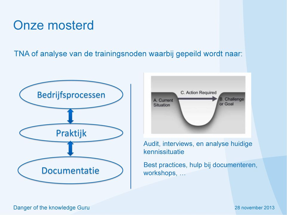 Documentatie Audit, interviews, en analyse huidige