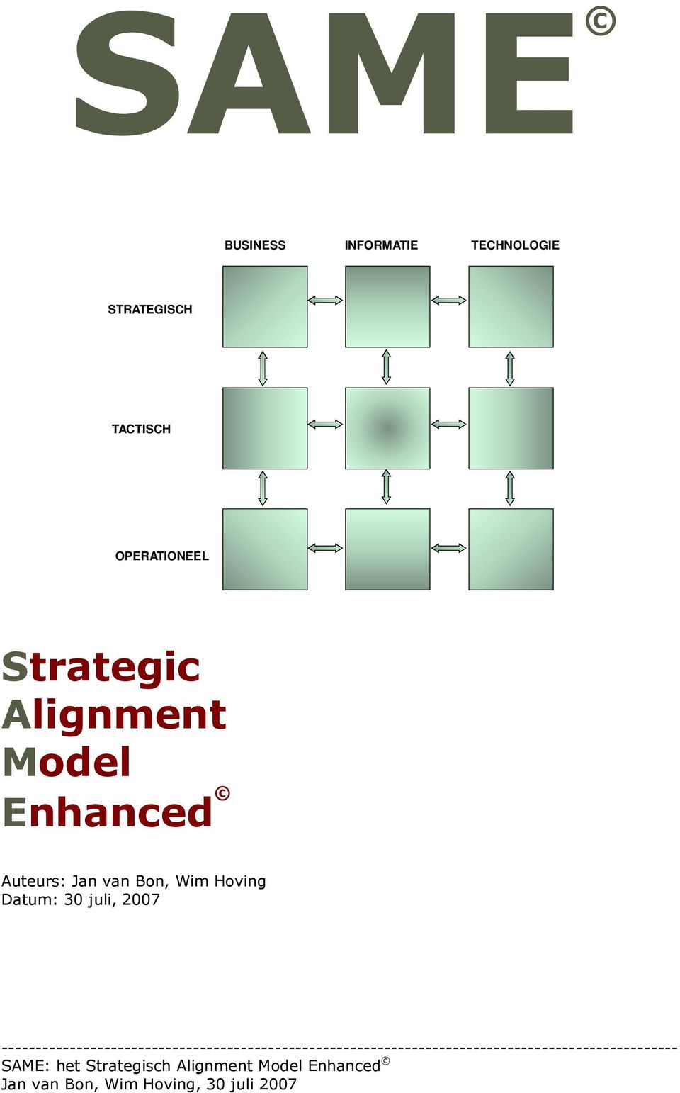 Strategic Alignment Model Enhanced