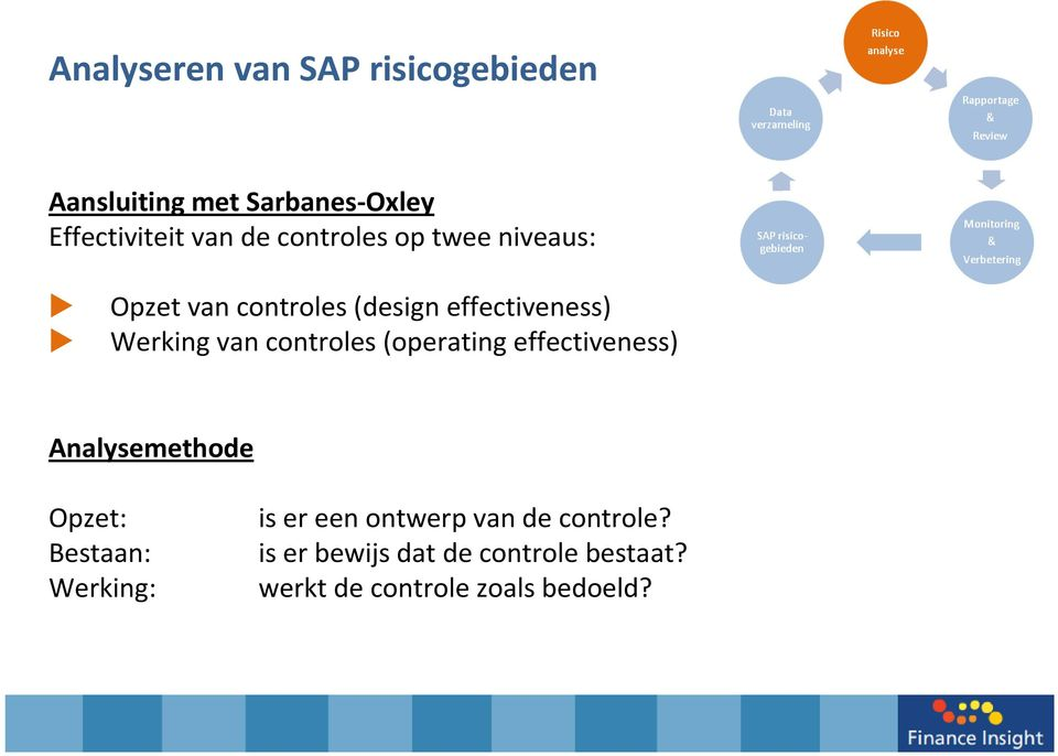 controles (operating effectiveness) Analysemethode Opzet: Bestaan: Werking: is er een