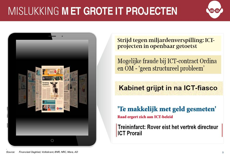 Source: Financieel Dagblad,