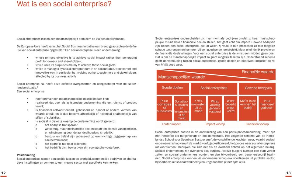 5 Een social enterprise is een onderneming: whose primary objective is to achieve social impact rather than generating profit for owners and shareholders; which uses its surpluses mainly to achieve