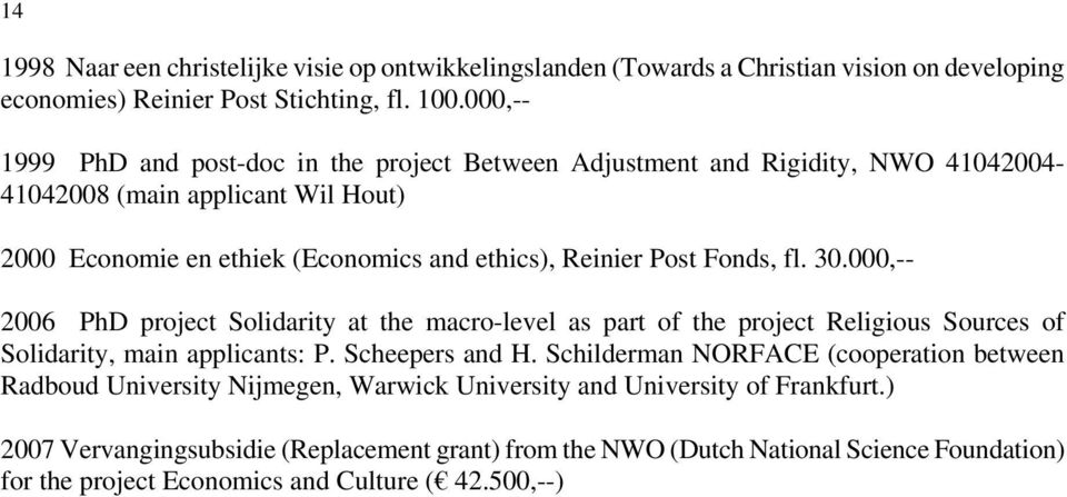 Fonds, fl. 30.000,-- 2006 PhD project Solidarity at the macro-level as part of the project Religious Sources of Solidarity, main applicants: P. Scheepers and H.