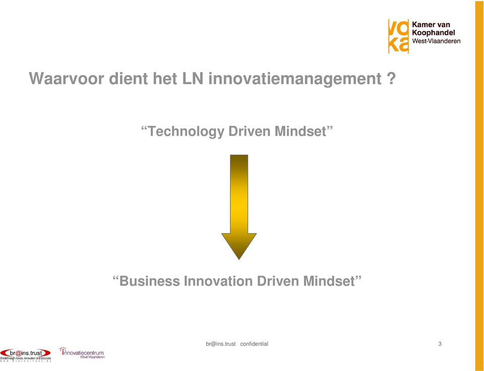 Technology Driven Mindset
