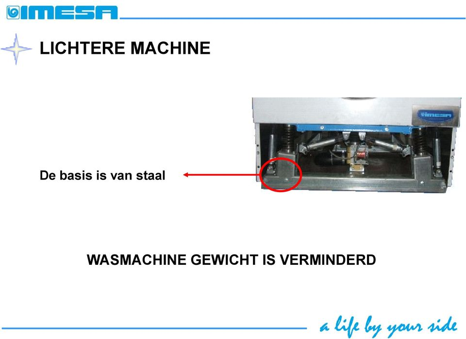 staal WASMACHINE