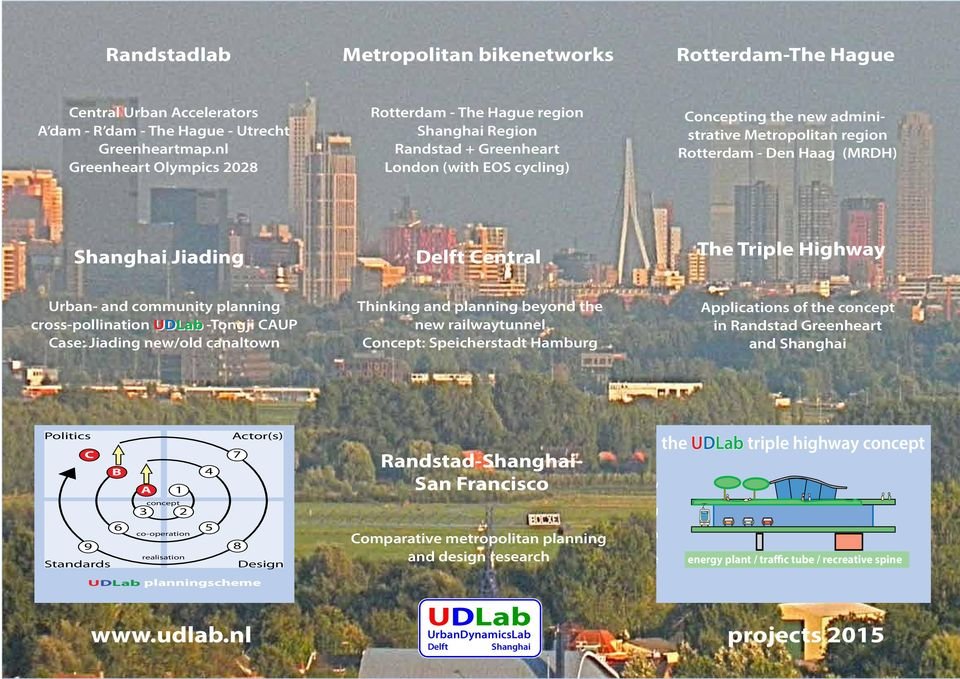 (MRDH) Shanghai Jiading Delft Central The Triple Highway Urban- and community planning cross-pollination UDLab -Tongji CAUP Case: Jiading new/old canaltown Thinking and planning beyond the new